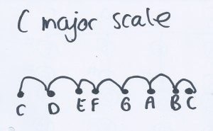 C major scale jumps