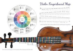 violin fingerboard map