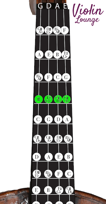 violin second finger notes in the first position
